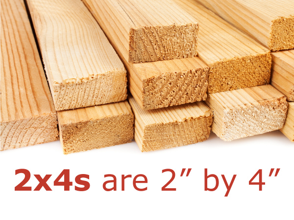 2x4s are 2″ x 4″