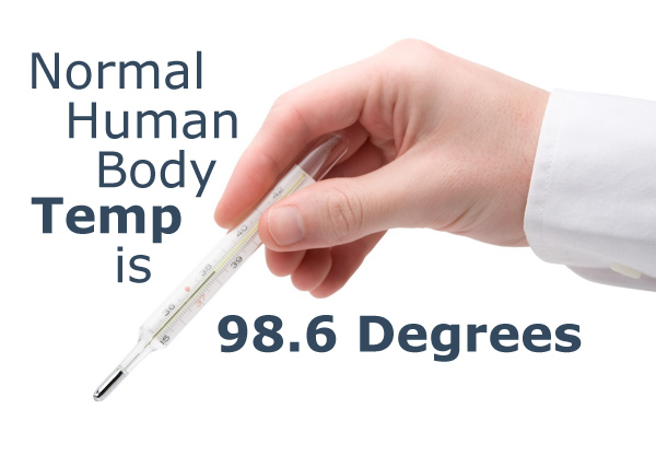 Normal Human Body Temperature is 98.6 Degrees