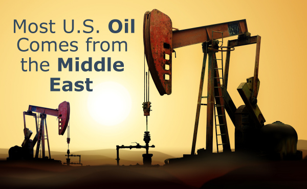 Most U.S. Oil Comes from the Middle East