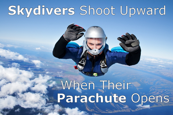 Skydivers Shoot Upward When Their Parachute Opens